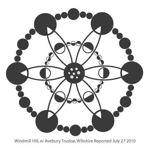 Windmill Hill 27.7.2010 diagram.jpg