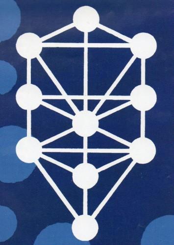 2 barbury castle diagramma sephiroth .jpg