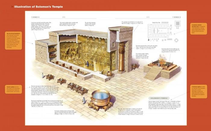 solomon-temple.jpg