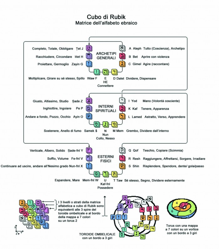 ENNEA-Rubik 3.jpg