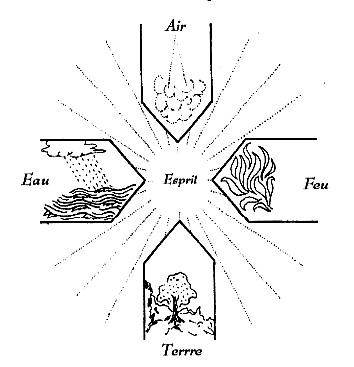 croce cabalistica 2