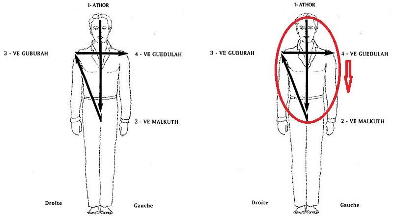 LA CROCE CABALISTICA (secondo i Martinisti)