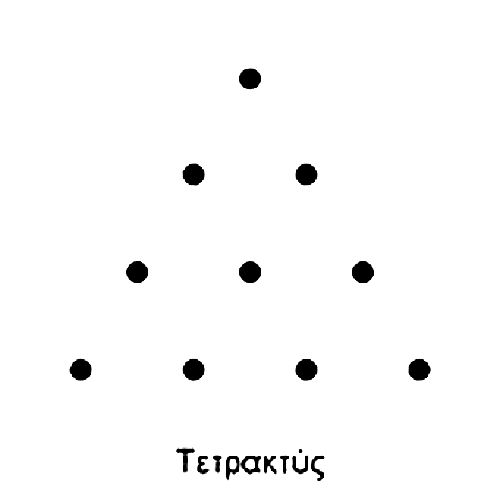 tetraktis1